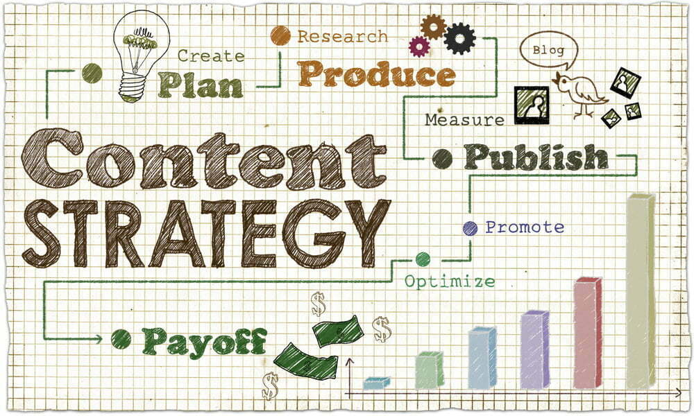 Content Writing Tips to Help Website Rank